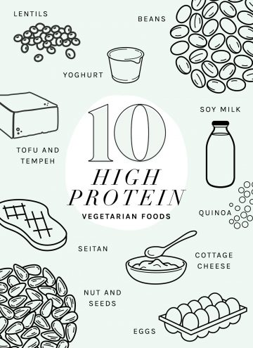 10 Nutritionist-Approved High Protein Vegetarian Foods