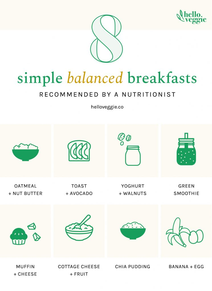 8 Simple Balanced Breakfasts Recommended by a Nutritionist
