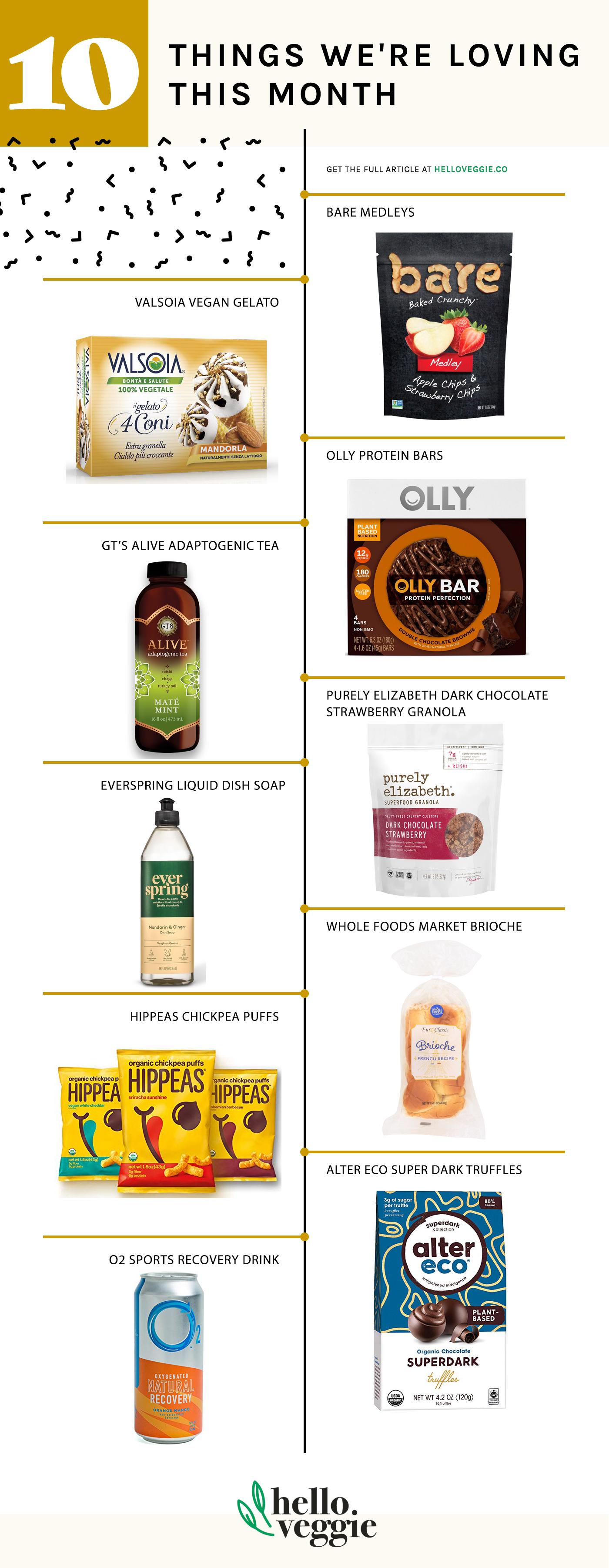 Vegan Gelato + 9 More Things We're Loving This Month